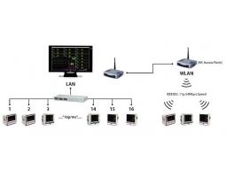 VC-2000 Центральна станція на 9 мониторов